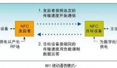 NFC模切产品结构及应用介绍